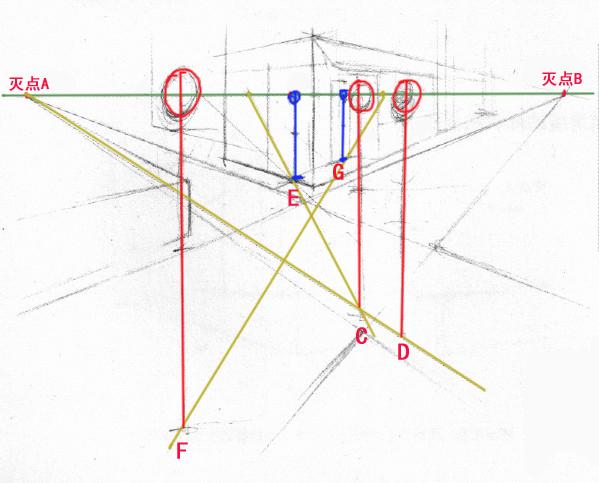绘画基础学习之两点透视原理